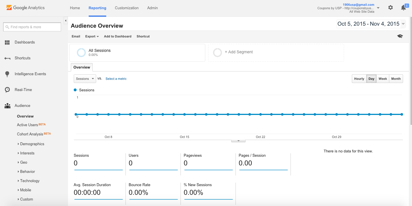 Add new website to Google Analytics 1