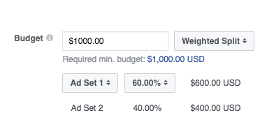 Budget for Ads