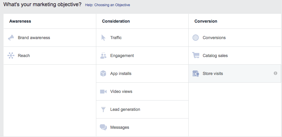 11 Types of Facebook Ad Campaign Types to Increase ROI from FB Ads